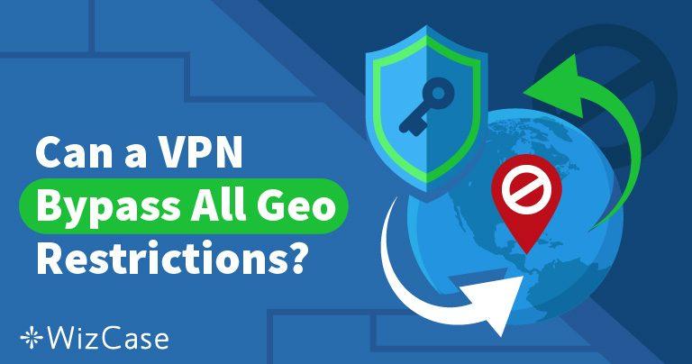 6 Cara Memastikan Trafik VPN Anda Tidak Diblokir pada 2020 Wizcase